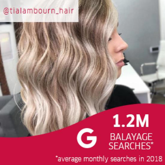 Side profile of woman with with wavy hair and balayage, created using Wella Professionals.