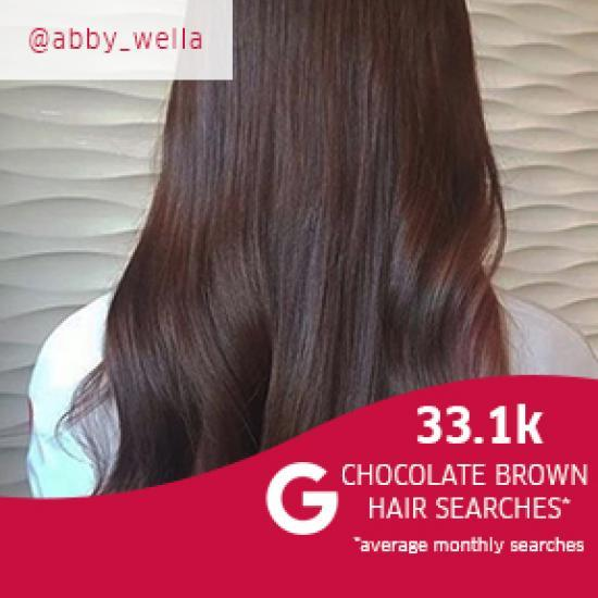 Model with chocolate brown hair created using Wella Professionals