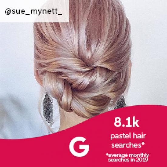 Pastel hair in an up-do, created using Wella Professionals